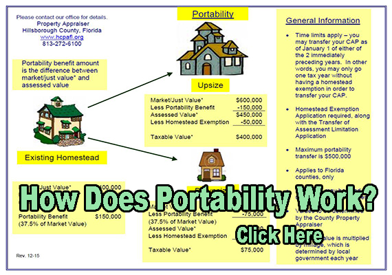 Portability explained - Click Here